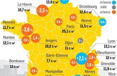 Image du jour : les loyers baissent de nouveau en France !