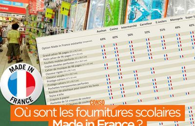 Où sont les fournitures scolaires Made in France? #enquête