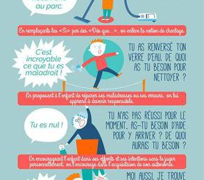 Les phrases positives