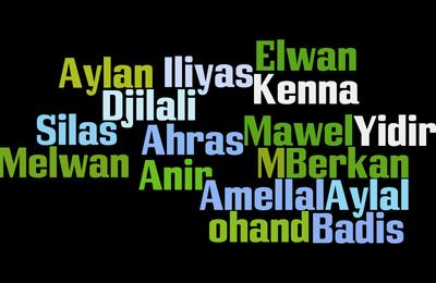 Top 20 des prénoms kabyles pour garçons
