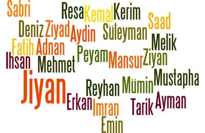 liste pr noms turcs gar ons originaux pr noms musulmans
