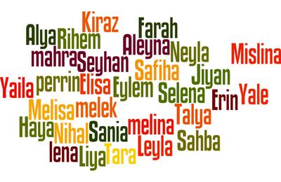 Top 150 prénoms turcs filles originaux et moderne