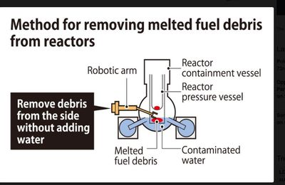 Removing debris without water