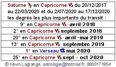 scorpion astrologie 2018