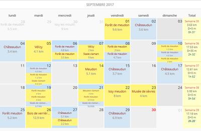 Bilan du mois de Septembre 2017.