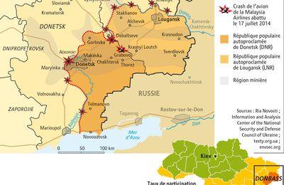 Le Donbass et l'Ukraine : une loi de guerre pour le réintégrer