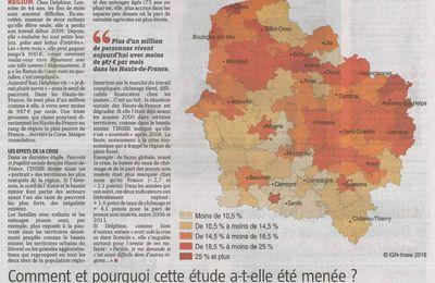 De plus en plus de PAUVRES dans les HAUTS-DE-FRANCE : le désastreux bilan du quinquennat Hollande