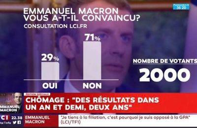 MACRON sur TF1 : premières réactions politiques