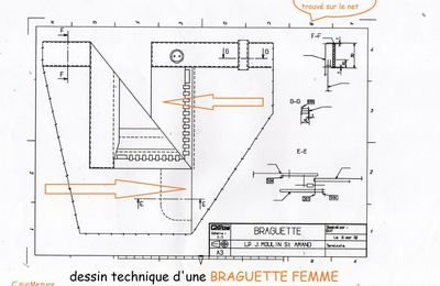 dessin technique : braguette