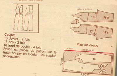 Exemple plan de coupe combinaison pantalon.