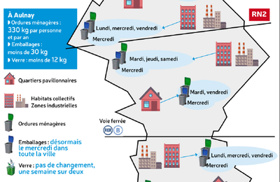 Du changement dans le ramassage des poubelles à Aulnay-sous-Bois à partir du 1er octobre 2016