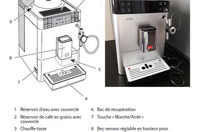 Machine à Café Automatique Melitta