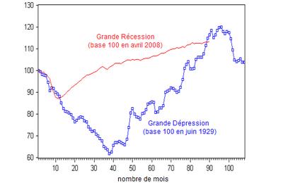 L'économie mondiale face à une décennie d'austérité
