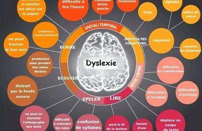 En savoir plus sur les DYS