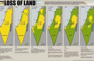 29 novembre 1947 : partition de la Palestine.