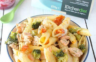 J'ai testé pour vous...les produits Kitchendiet !