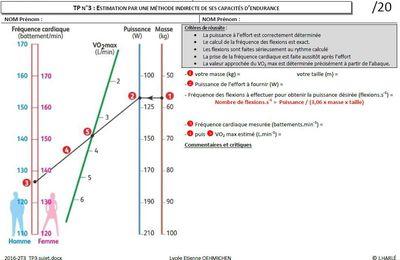 2nde-TP3 : Estimation par une méthode indirecte de ses capacités d'endurance