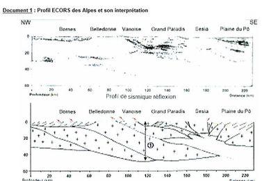 TS_Nouvelle Calédonie 2016 (2a) :  Les migmatites des Alpes