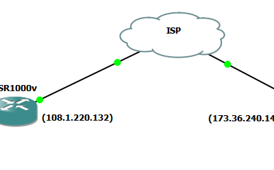 How to Configure SSLVPN on Cisco CSR1000V (Cloud Services Router 1000V)?