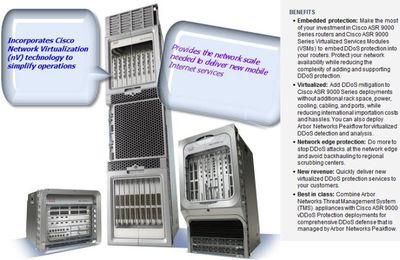 About Cisco ASR 9000 Series & vDDoS Protection Solution