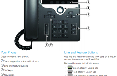 New: Quick Start Guide-Cisco IP Phone 7800 Series for Third-Party Call Control