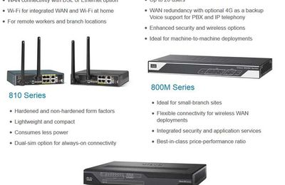What do the Small Office Routers-Cisco 800 Series Deliver for You