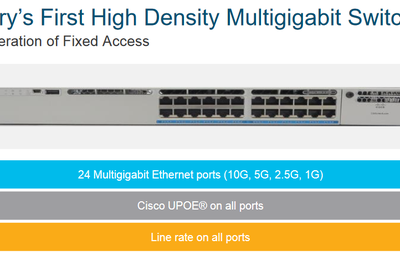 Cisco Catalyst 9300 Series Will Replace the Catalyst 3850 Series