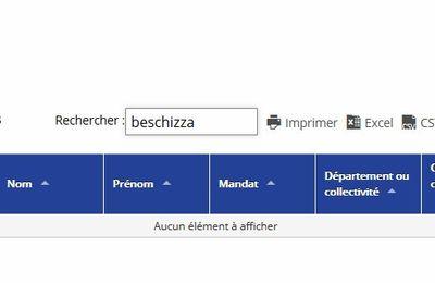 Candidature Fillon : pour Beschizza, c'est ni parrainage, ni lâchage