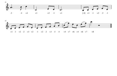 Serenade - WA Mozart - Harmonica Chromatique