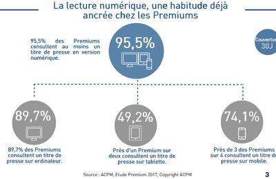 Mobile : Le mobile est premier sur la cible premium pour la consultation de la presse