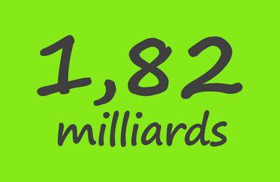 Le chiffre de la semaine :  1,82 milliards de personnes dans le monde