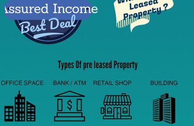 Pre Leased Property for sale in Eros city square gurgaon:9873498205