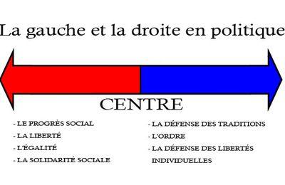 La fin du bipartisme à la française ?