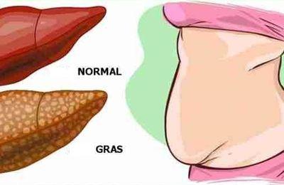 Voici les 6 signes d'alerte indiquant que votre foie est plein de toxines.