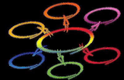 #Startup : Et si le rôle des RH, c'était la qualité des relations ?