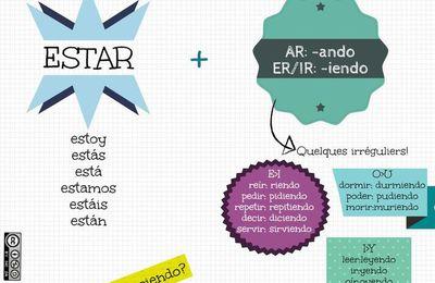 ESTAR + gerundio
