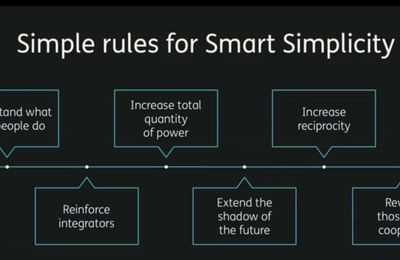 Yves Morieux - As work gets more complex, 6 rules to simplify