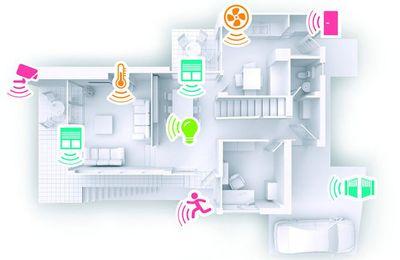 La maison connectée et la maîtrise du quotidien domestique