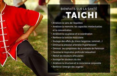 TAI CHI : Les Bienfaits sur la Santé