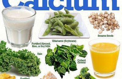 Calcium Benefits
