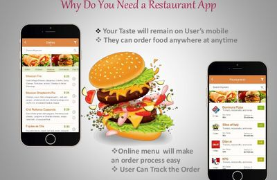 Does Your Restaurant have Mobile App?