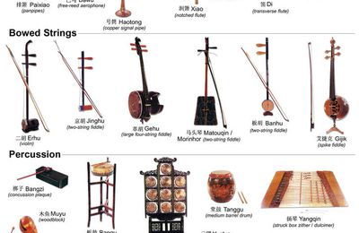 Les instruments chinois