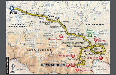 Pyrénées Infos / Le détail de la 12e étape du Tour de France entre Pau et Peyragudes