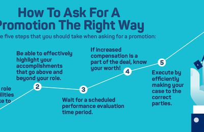 how to ask for a promotion the right way daniel youssif flashmenewscom