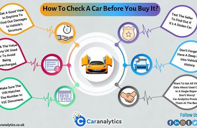 Know What Makes Total Car Check A Critical Part Of Buying Or