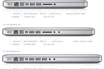 Selected As Top Macbook Pro Repair Support Centre Malaysia