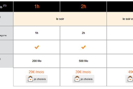 Orange Caraïbe : Les forfaits Smart (mobile)