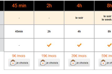 Orange Caraïbe : Les forfaits Contact (mobile)
