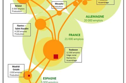 Une entreprise en réseau : Airbus