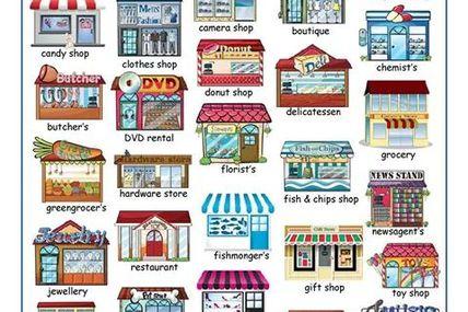 Kinds of shops